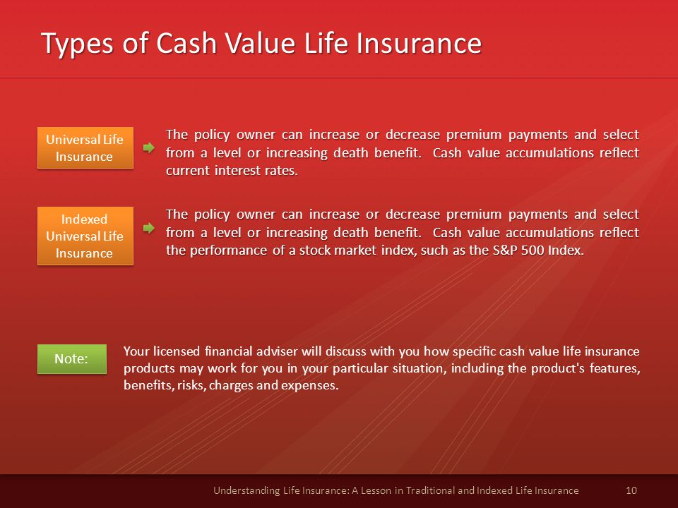 Types of Cash Value Life Insurance