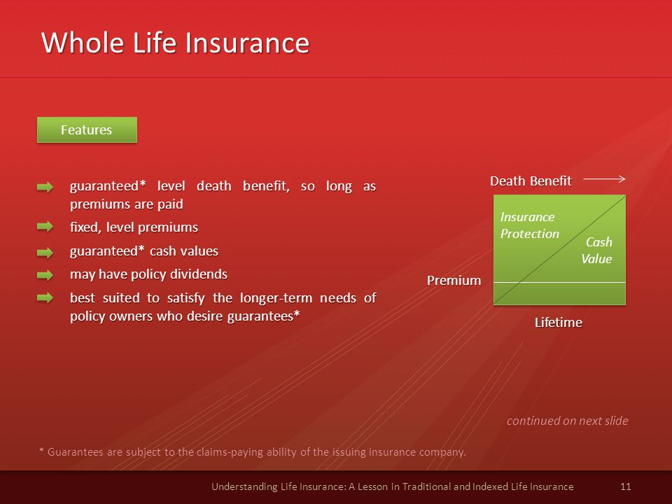 Whole Life Insurance Features Death Benefit