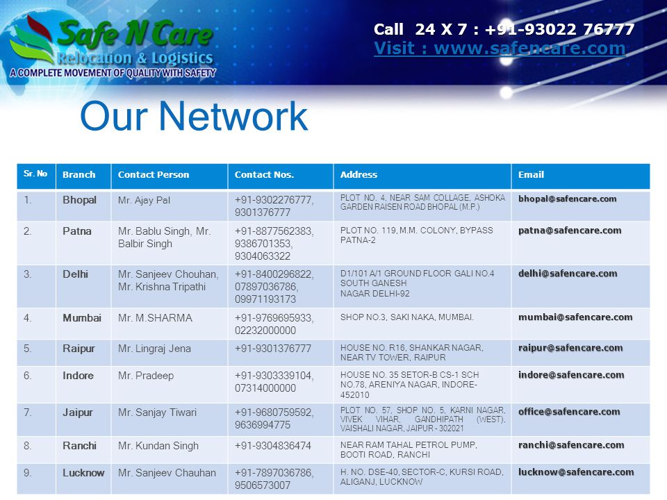 Our Network Visit : www.safencare.com Call 24 X 7 : +91-93022 76777 1.