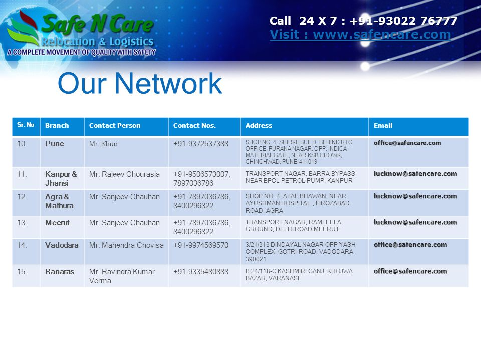 Our Network Visit : www.safencare.com Call 24 X 7 : +91-93022 76777