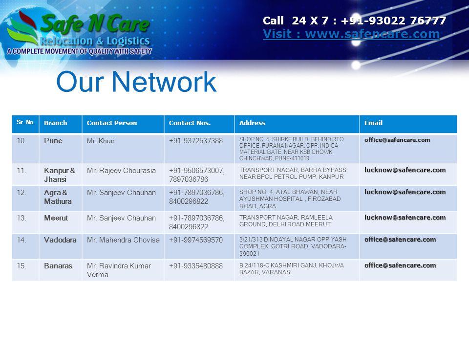 Our Network Visit : www.safencare.com Call 24 X 7 : +91-93022 76777