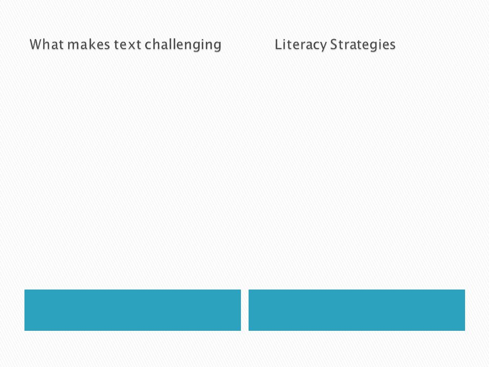What makes text challenging Literacy Strategies
