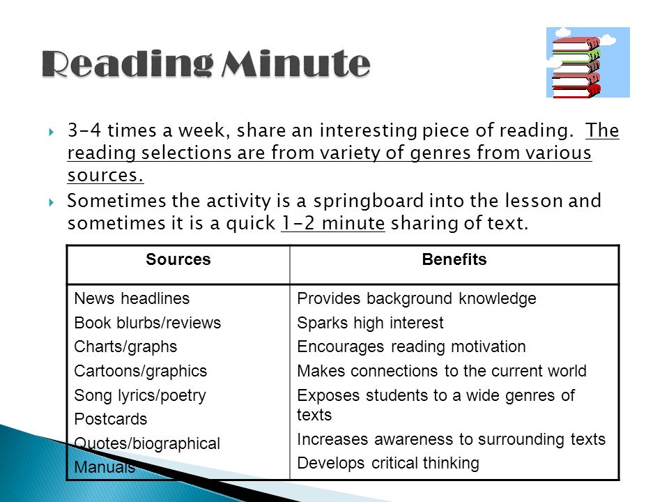 Reading Minute 3-4 times a week, share an interesting piece of reading. The reading selections are from variety of genres from various sources.
