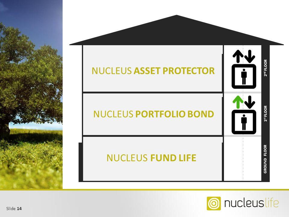 NUCLEUS FUND LIFE NUCLEUS ASSET PROTECTOR NUCLEUS ASSET PROTECTOR