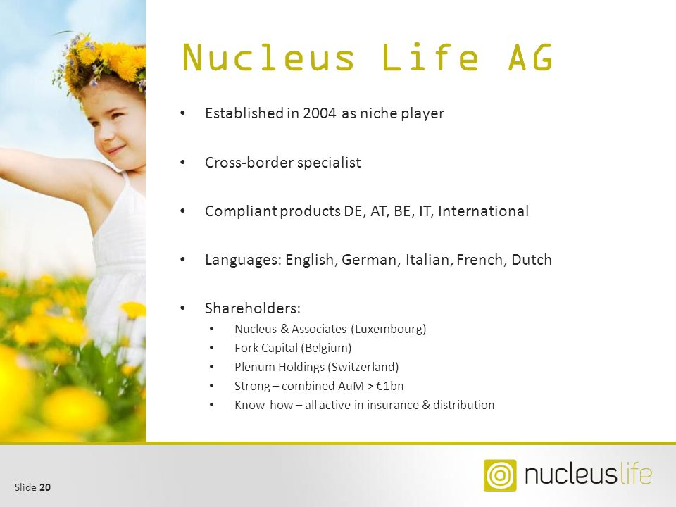Nucleus Life AG Established in 2004 as niche player