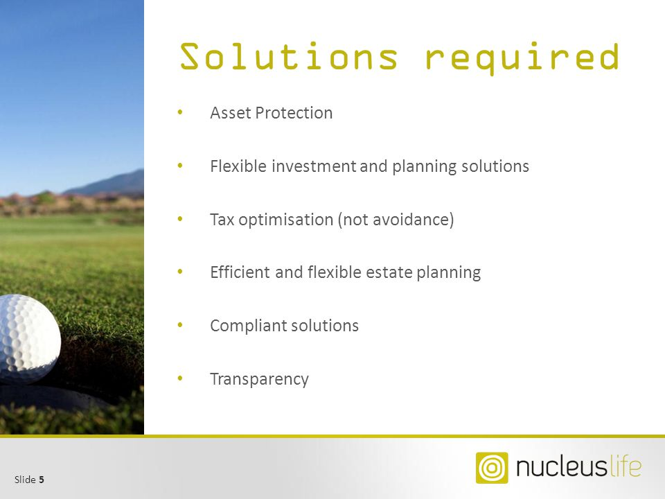 Solutions required Asset Protection