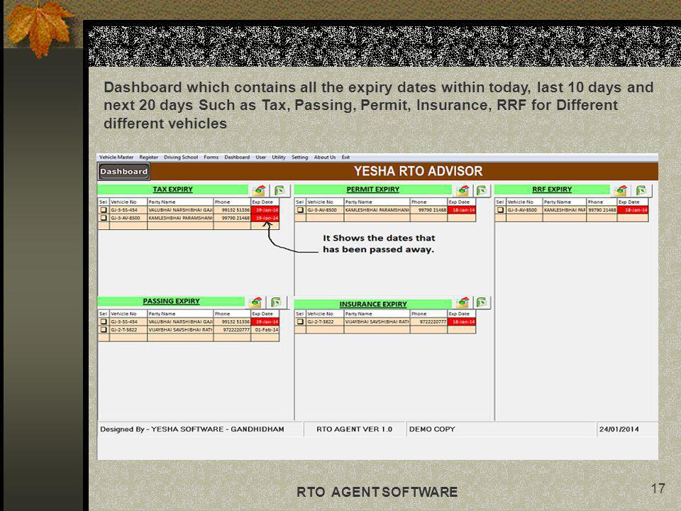 Dashboard which contains all the expiry dates within today, last 10 days and