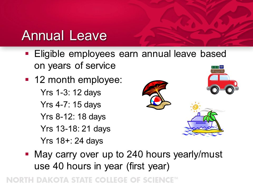 Annual Leave Eligible employees earn annual leave based on years of service. 12 month employee: Yrs 1-3: 12 days.