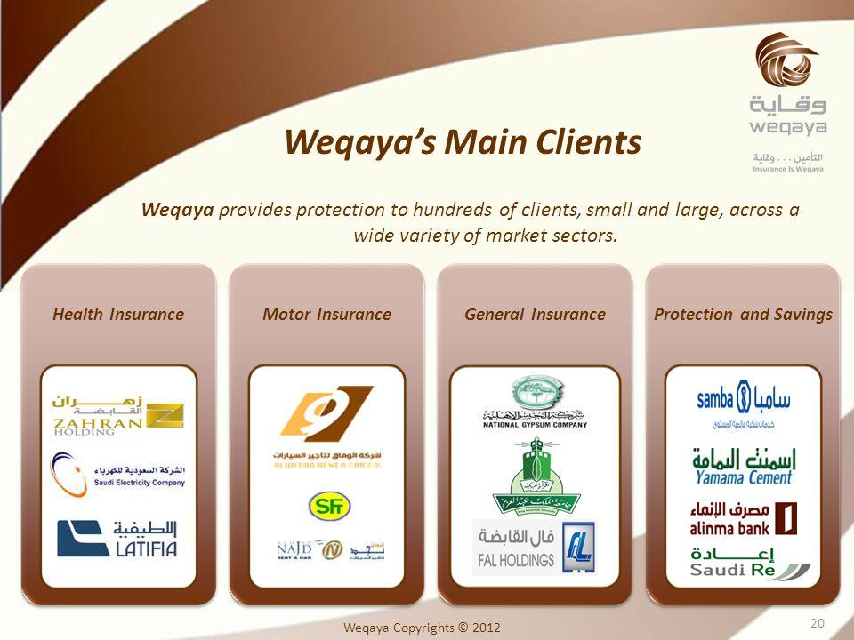 Protection and Savings