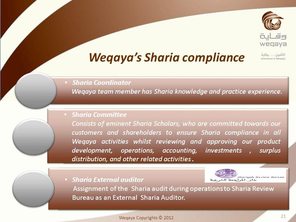 Weqaya's Sharia compliance