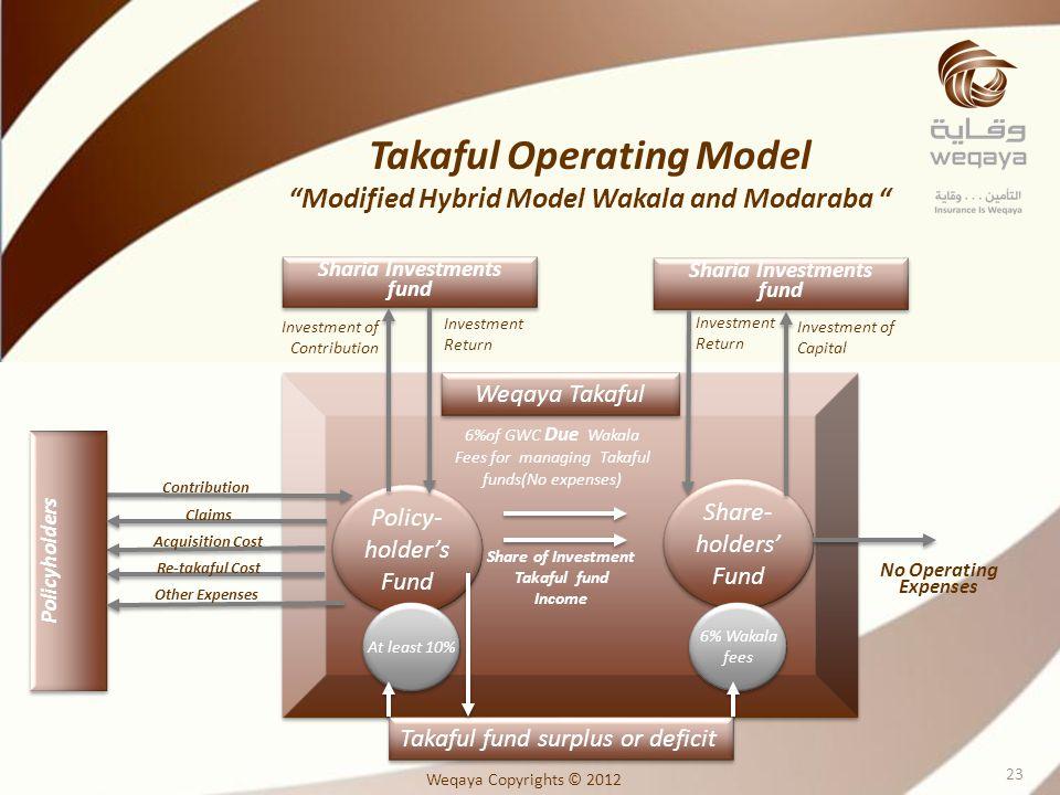 Takaful Operating Model Modified Hybrid Model Wakala and Modaraba