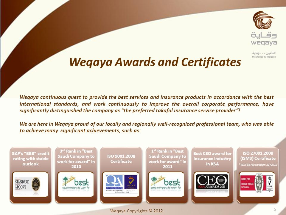 Weqaya Awards and Certificates