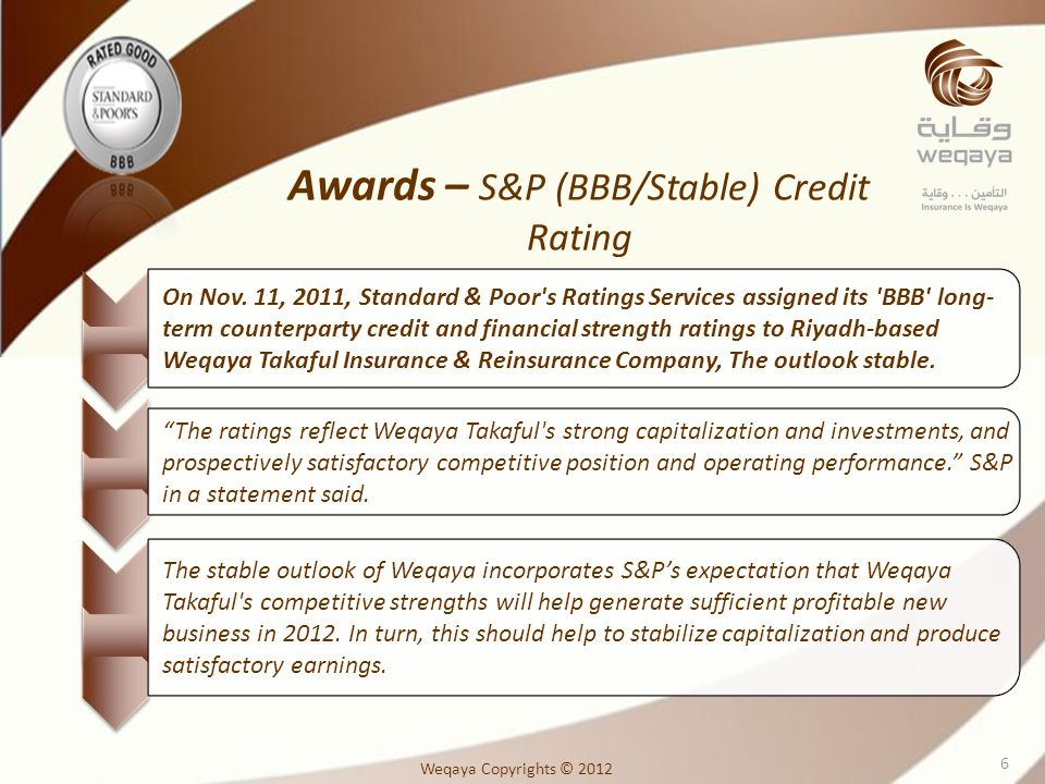 Awards – S&P (BBB/Stable) Credit Rating