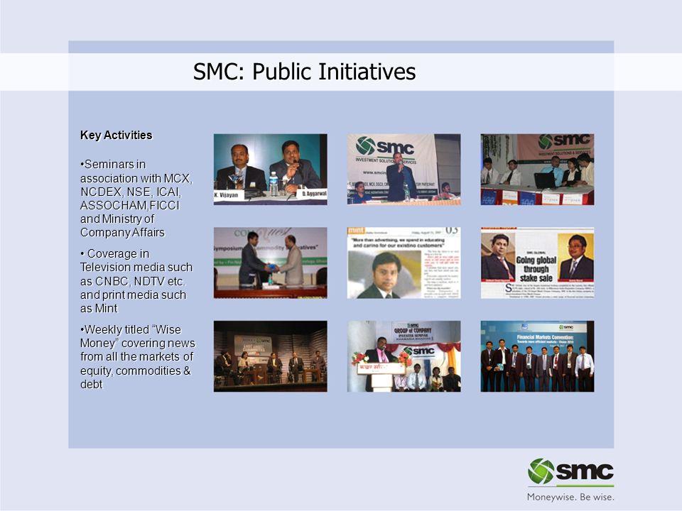 SMC: Public Initiatives