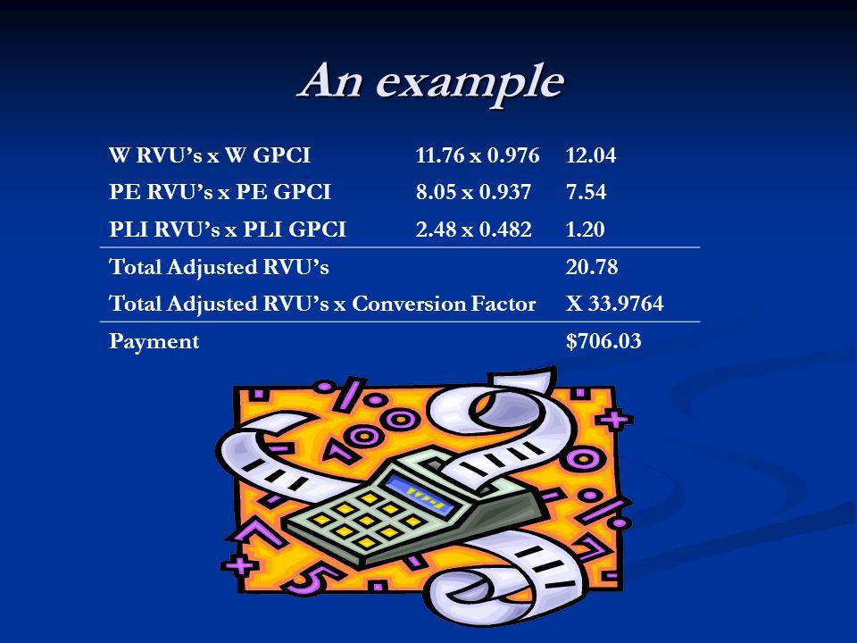 An example W RVU's x W GPCI 11.76 x 0.976 12.04 PE RVU's x PE GPCI