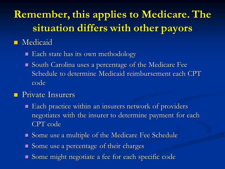 Remember, this applies to Medicare