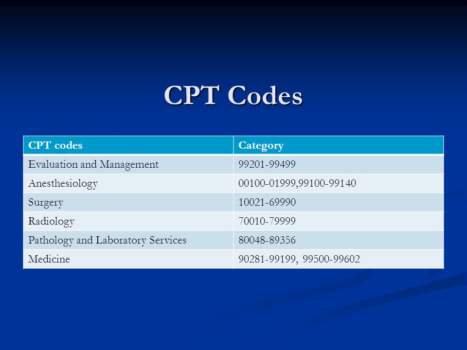 CPT Codes CPT codes Category Evaluation and Management 99201-99499