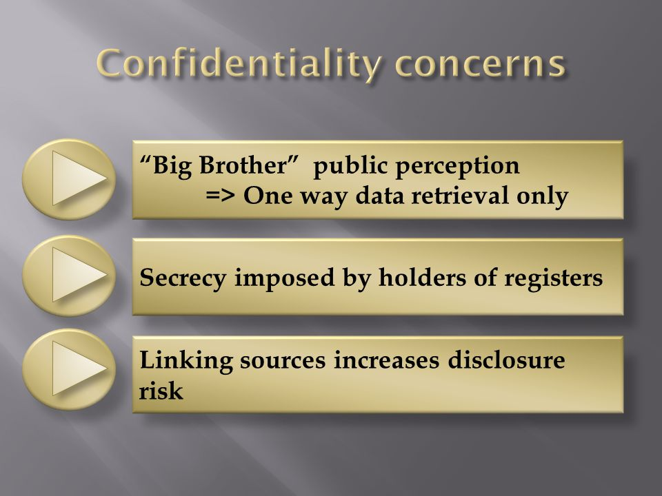 Confidentiality concerns