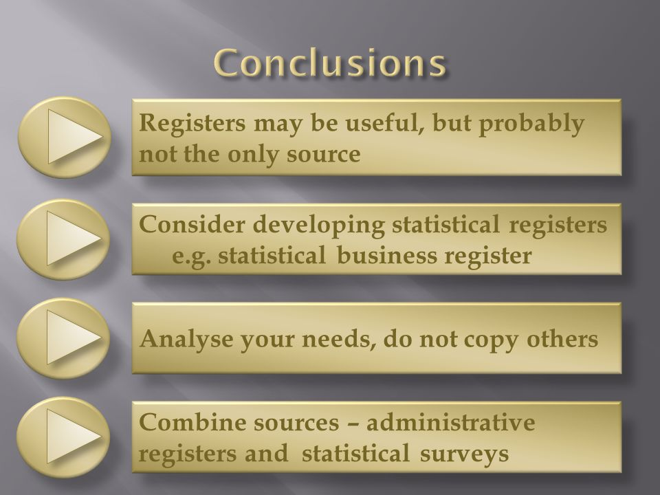 Conclusions Registers may be useful, but probably not the only source