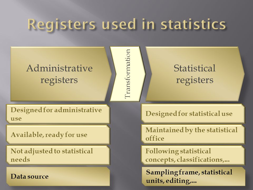 Registers used in statistics