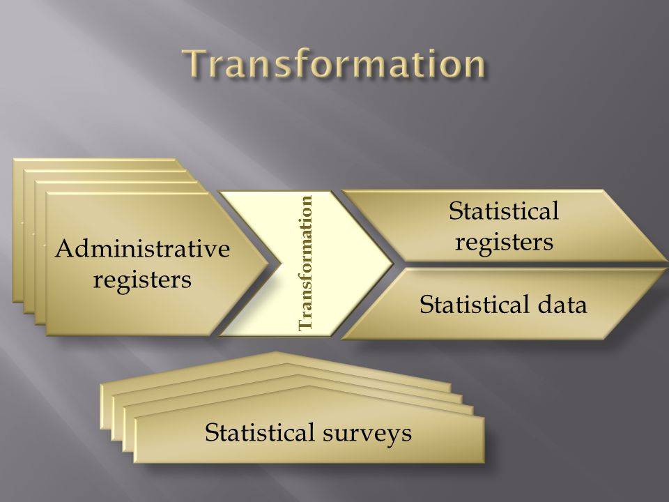 Transformation Administrative registers Statistical registers