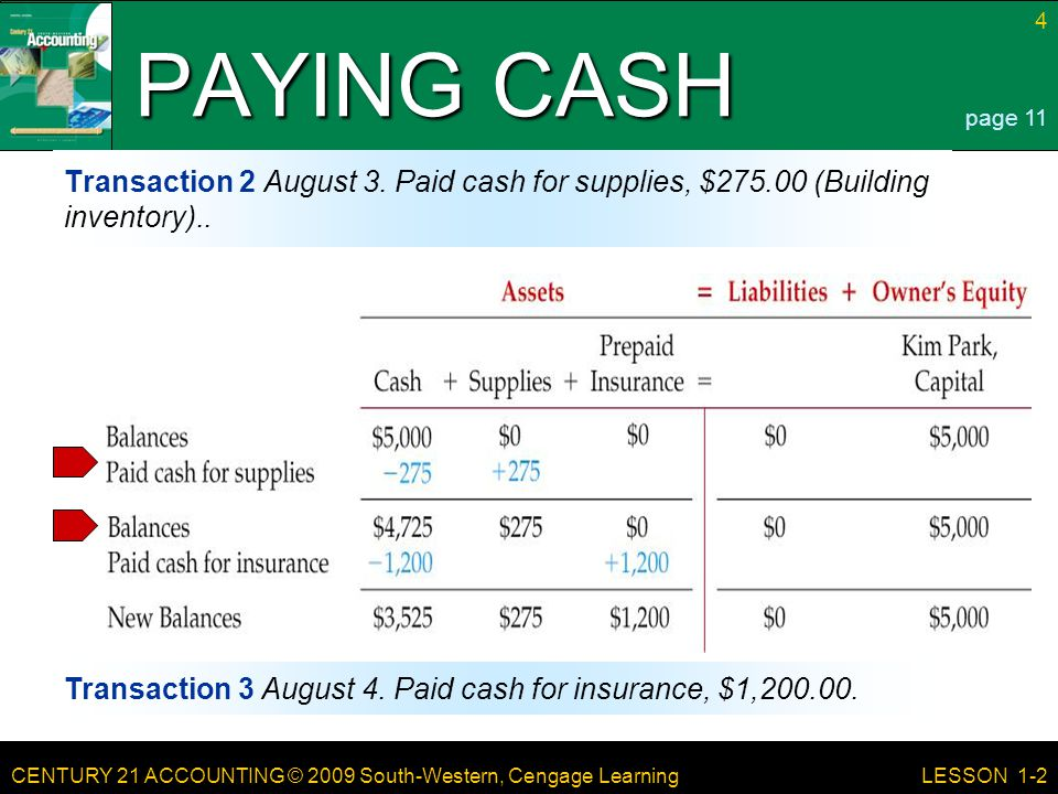 PAYING CASH page 11. Transaction 2 August 3. Paid cash for supplies, $275.00 (Building inventory)..