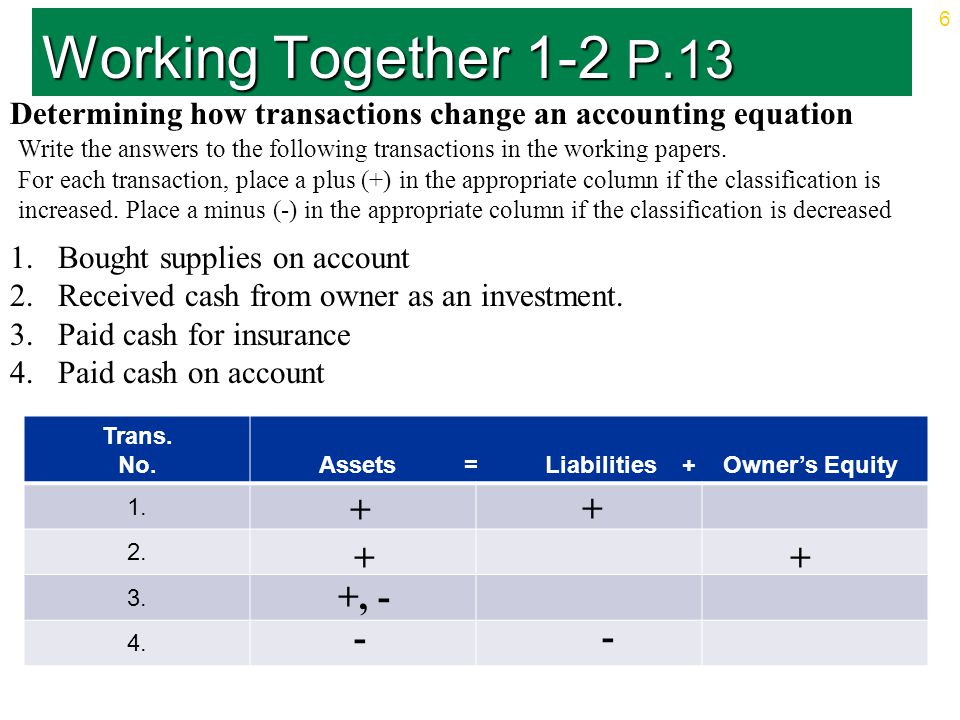 Working Together 1-2 P.13 + + + + +, - - -