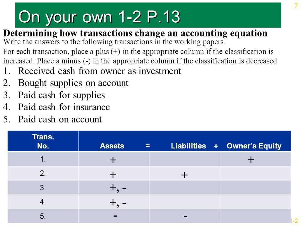 On your own 1-2 P.13 + + + + +, - +, - - -