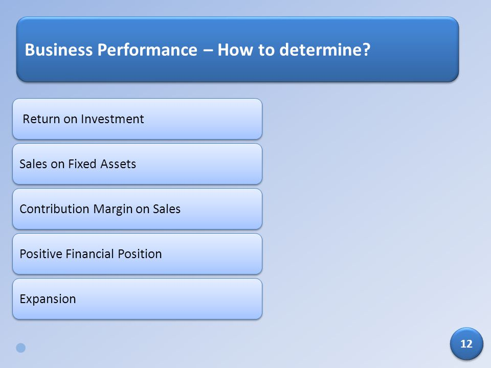 Business Performance – How to determine