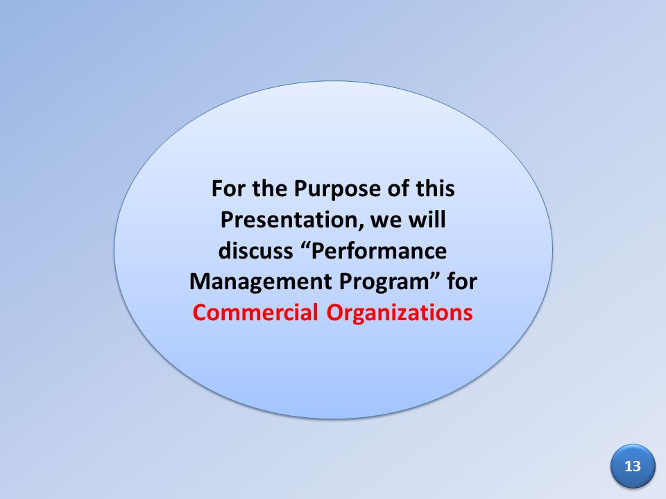 For the Purpose of this Presentation, we will discuss Performance Management Program for Commercial Organizations