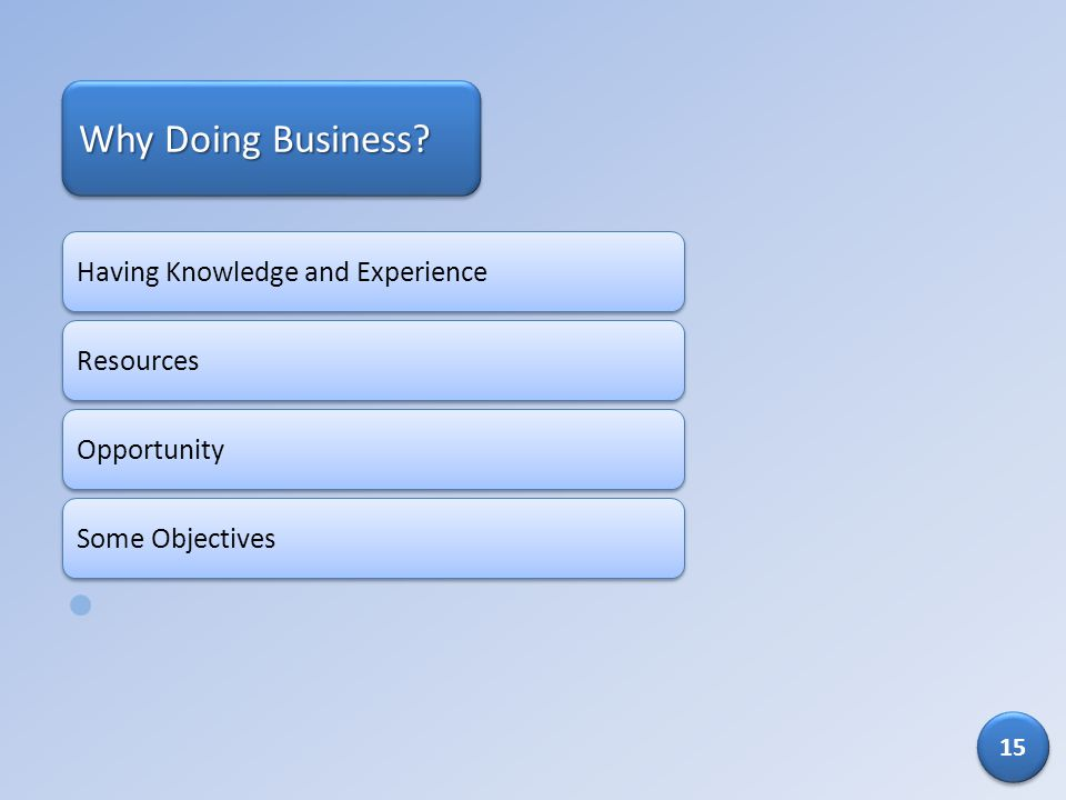 Why Doing Business Having Knowledge and Experience Resources