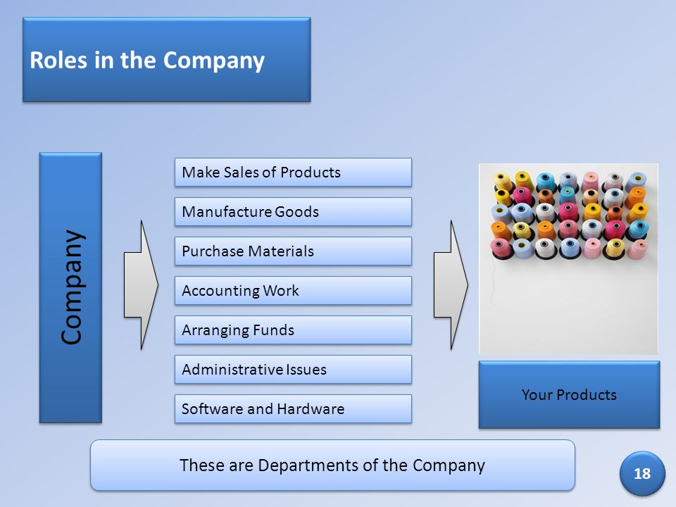 These are Departments of the Company