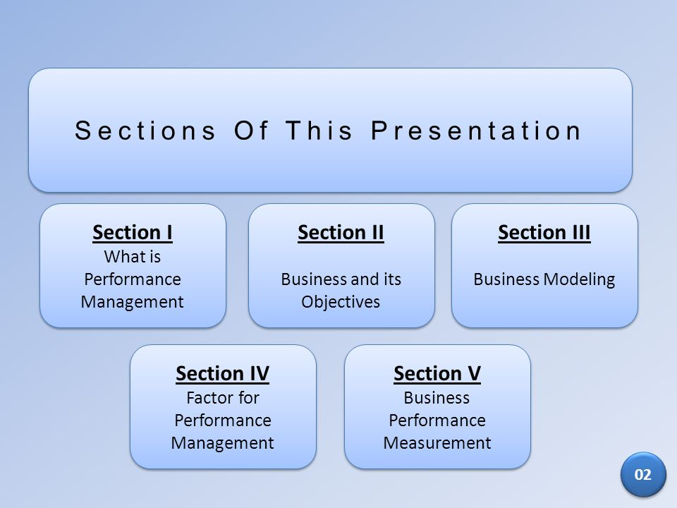 Sections Of This Presentation