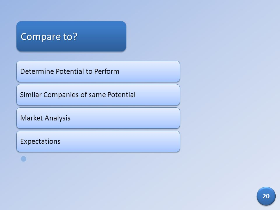 Compare to Determine Potential to Perform