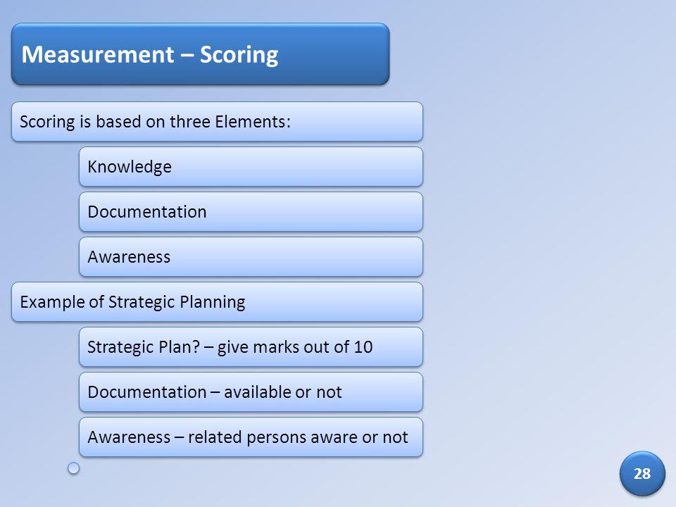 Measurement – Scoring Scoring is based on three Elements: Knowledge