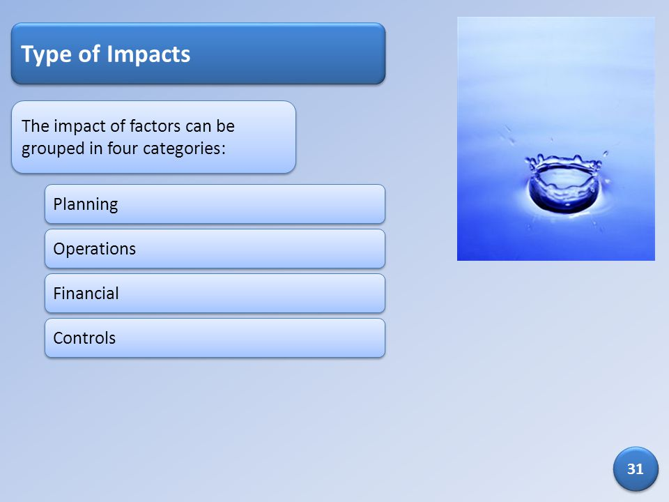 Type of Impacts The impact of factors can be grouped in four categories: Planning. Operations. Financial.