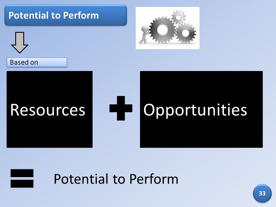 Resources Opportunities Potential to Perform Potential to Perform