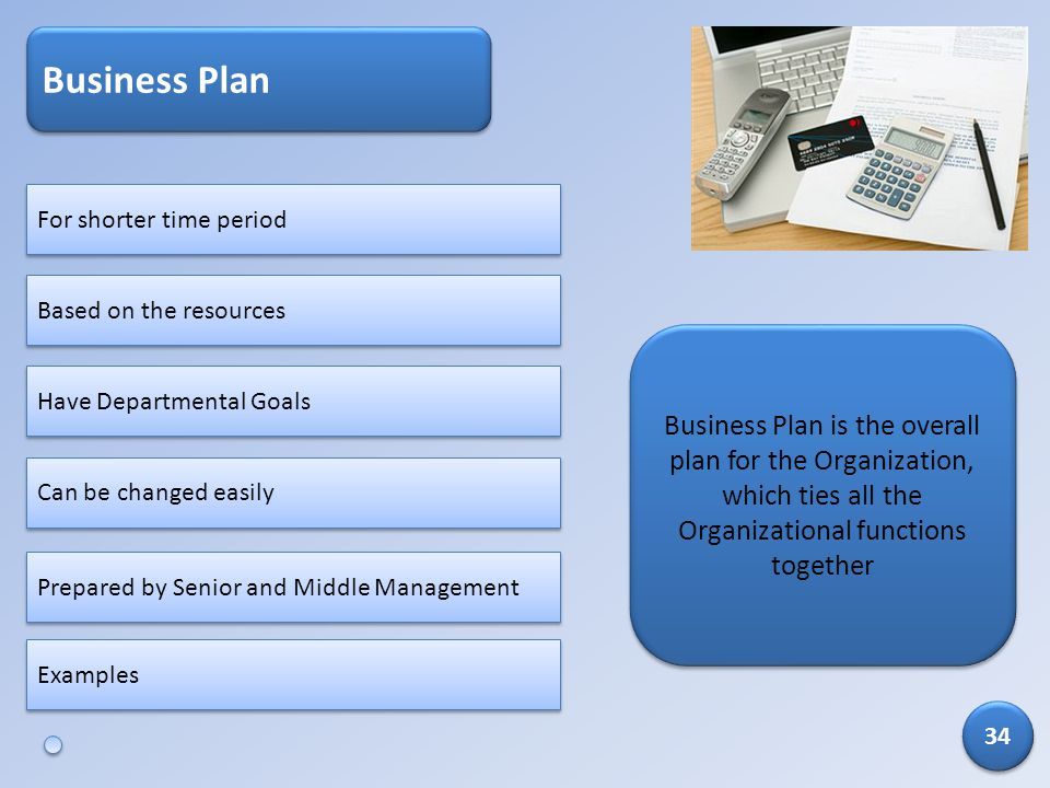 Business Plan For shorter time period. Based on the resources.