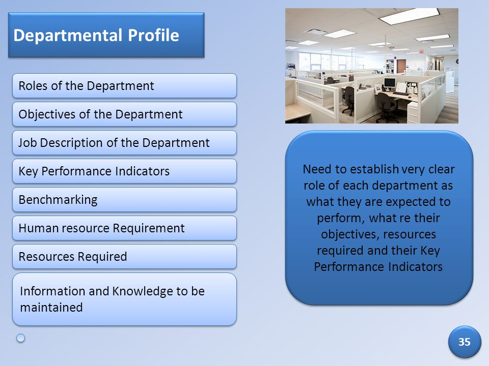Departmental Profile Roles of the Department