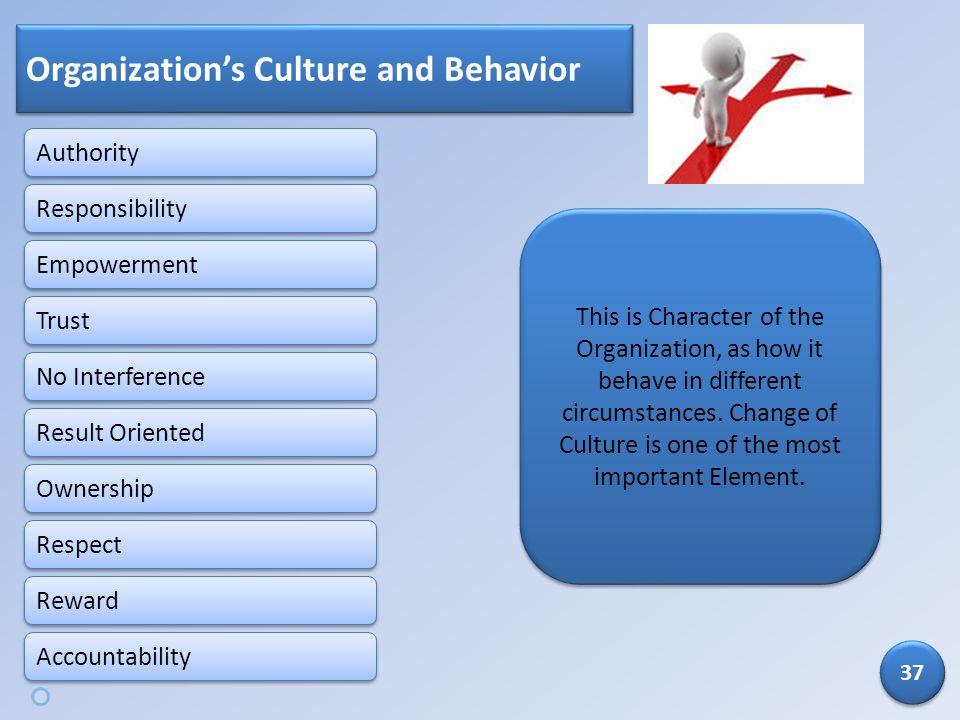 Organization's Culture and Behavior