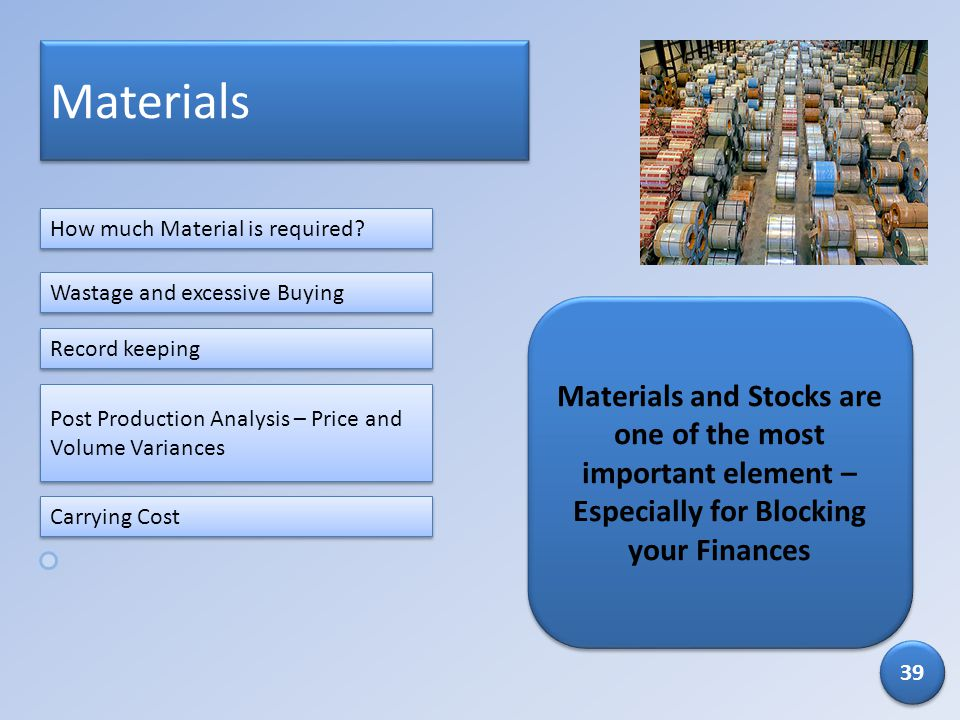 Materials How much Material is required Wastage and excessive Buying.