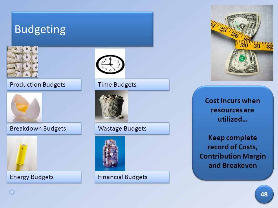 Budgeting Cost incurs when resources are utilized…