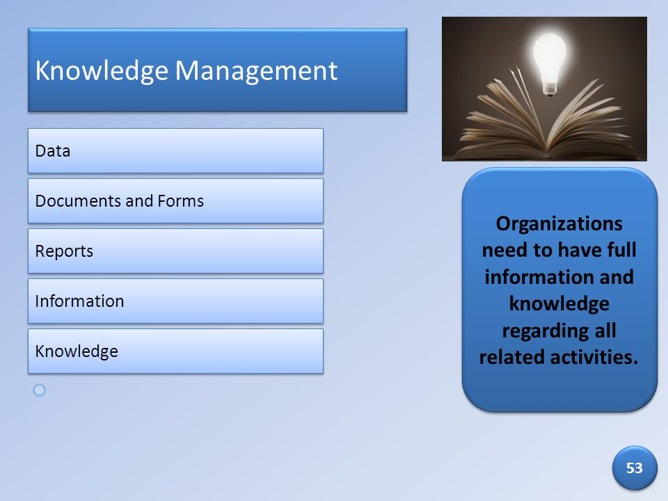 Knowledge Management Data. Organizations need to have full information and knowledge regarding all related activities.