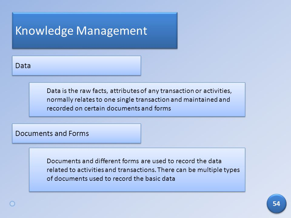 Knowledge Management Data Documents and Forms