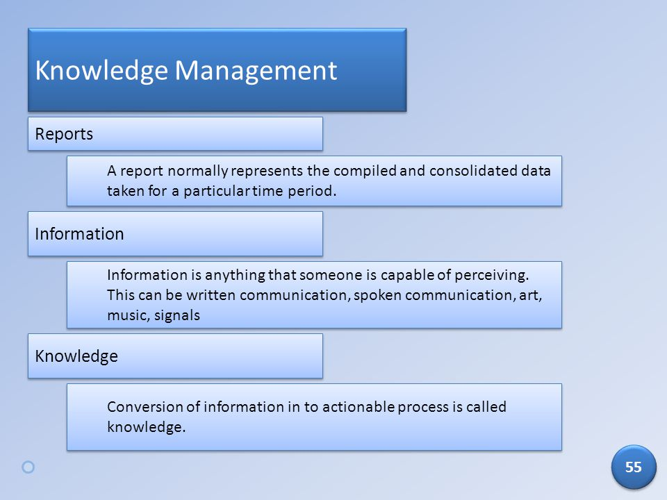 Knowledge Management Reports Information Knowledge