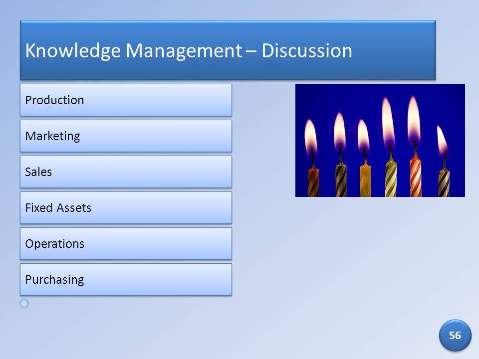 Knowledge Management – Discussion
