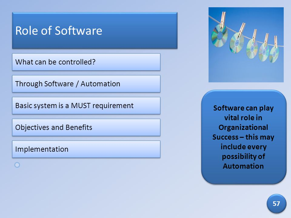 Role of Software What can be controlled Through Software / Automation