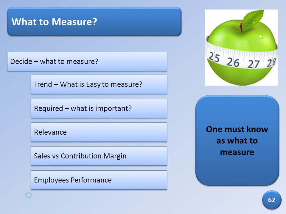 One must know as what to measure