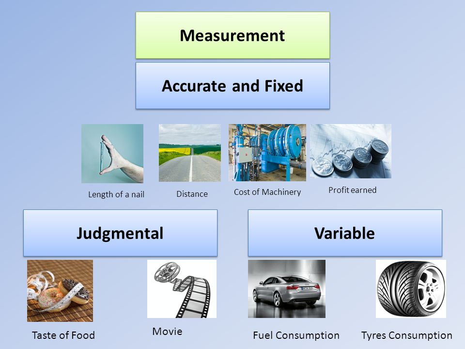 Measurement Accurate and Fixed Judgmental Variable