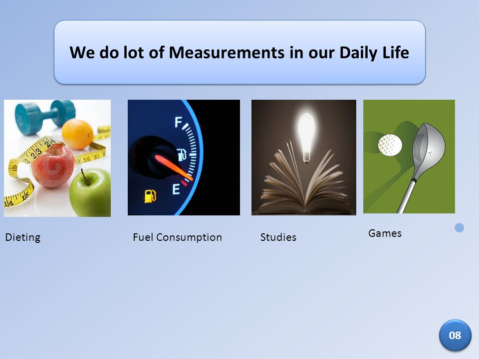 We do lot of Measurements in our Daily Life
